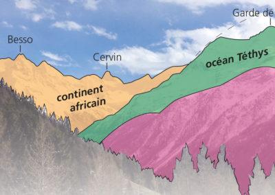 Panneau géologie – sentier de Zau Zoura