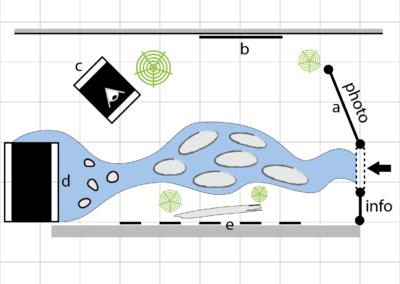 Plan correspondant au croquis de l'îlot Rhône tressé/Finges.